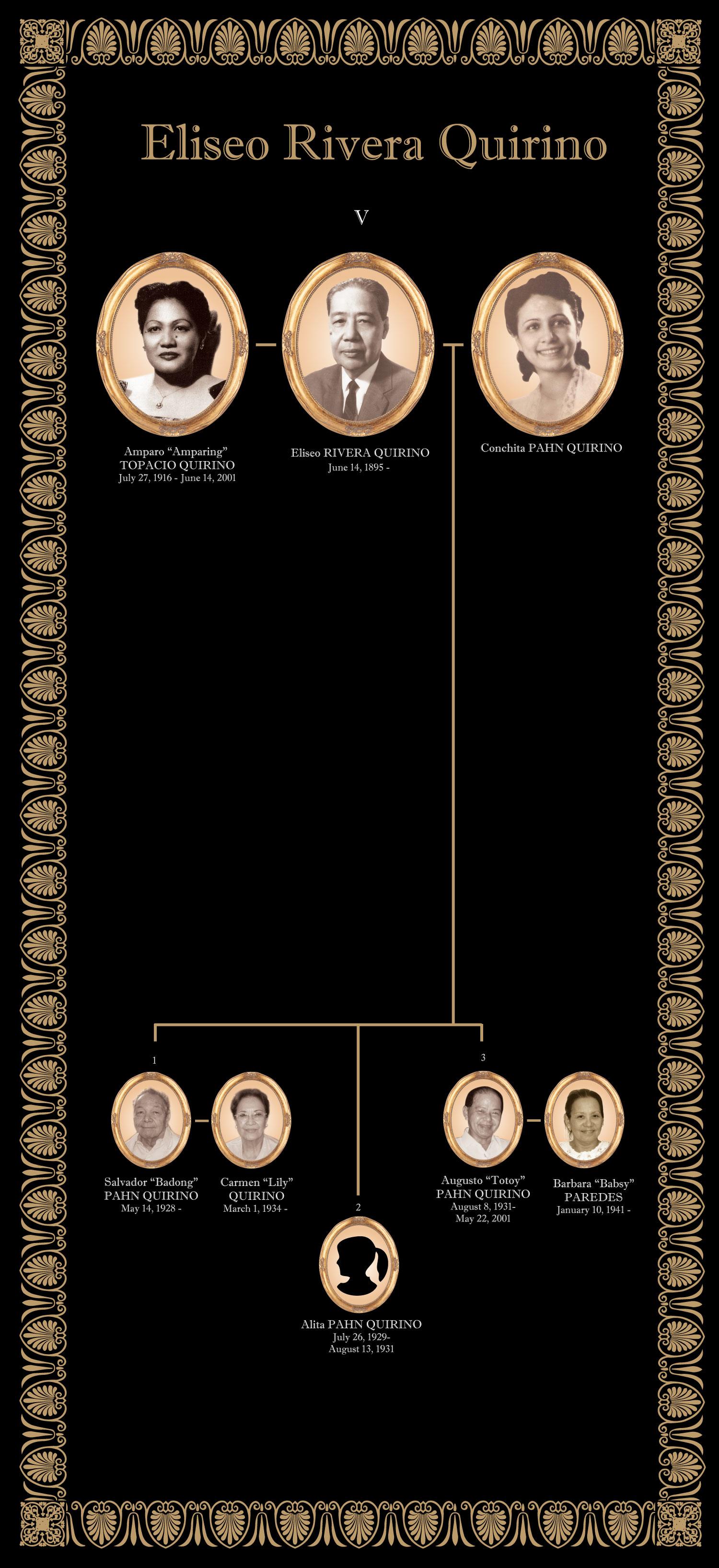 eq125_elpidio-quirino_genealogy_eliseo-quirino
