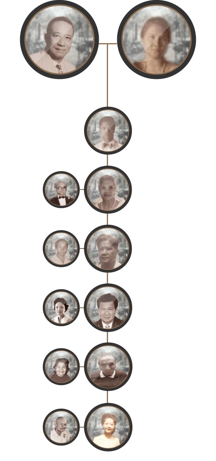 eq125_eq-genealogy_ernesto-rivera-quirino