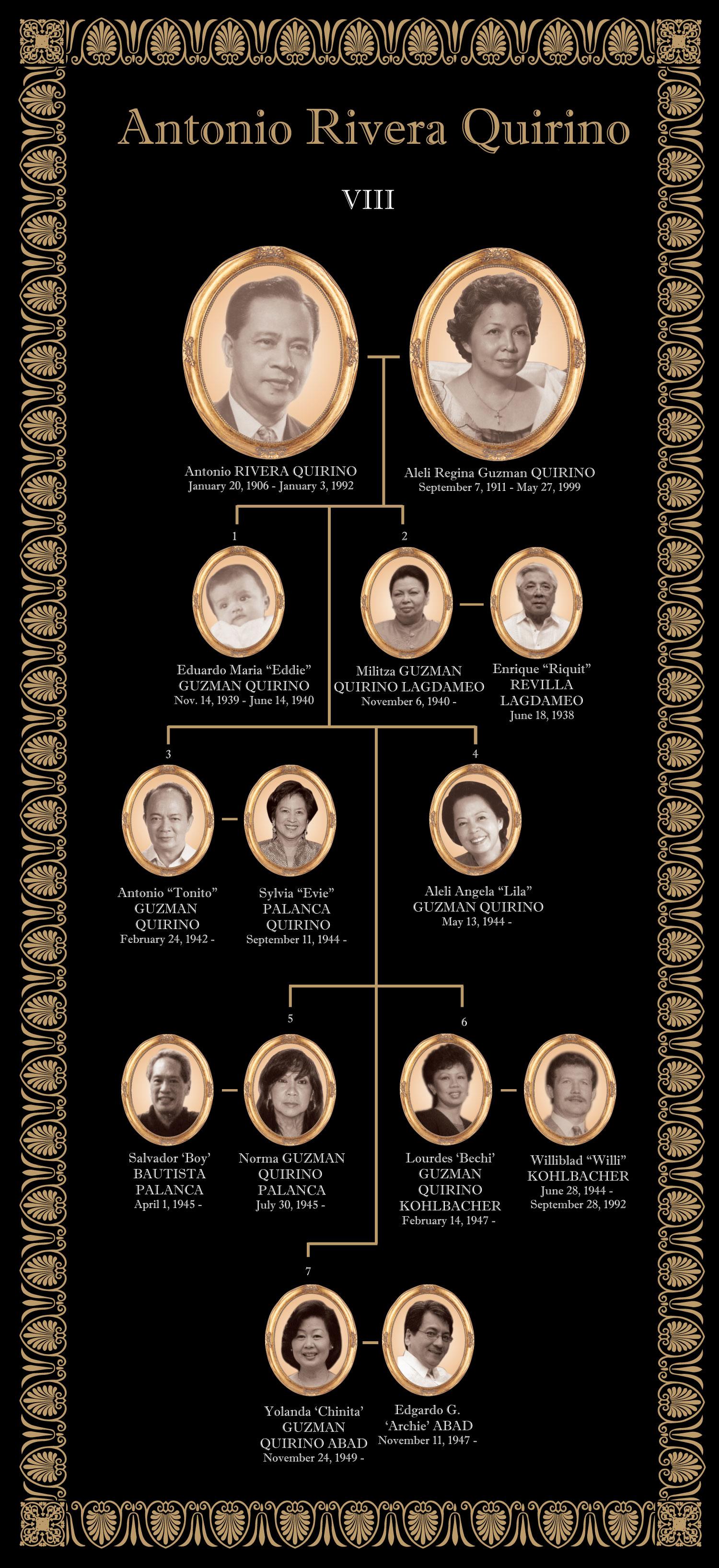 eq125_elpidio-quirino_genealogy_atonio-quirino