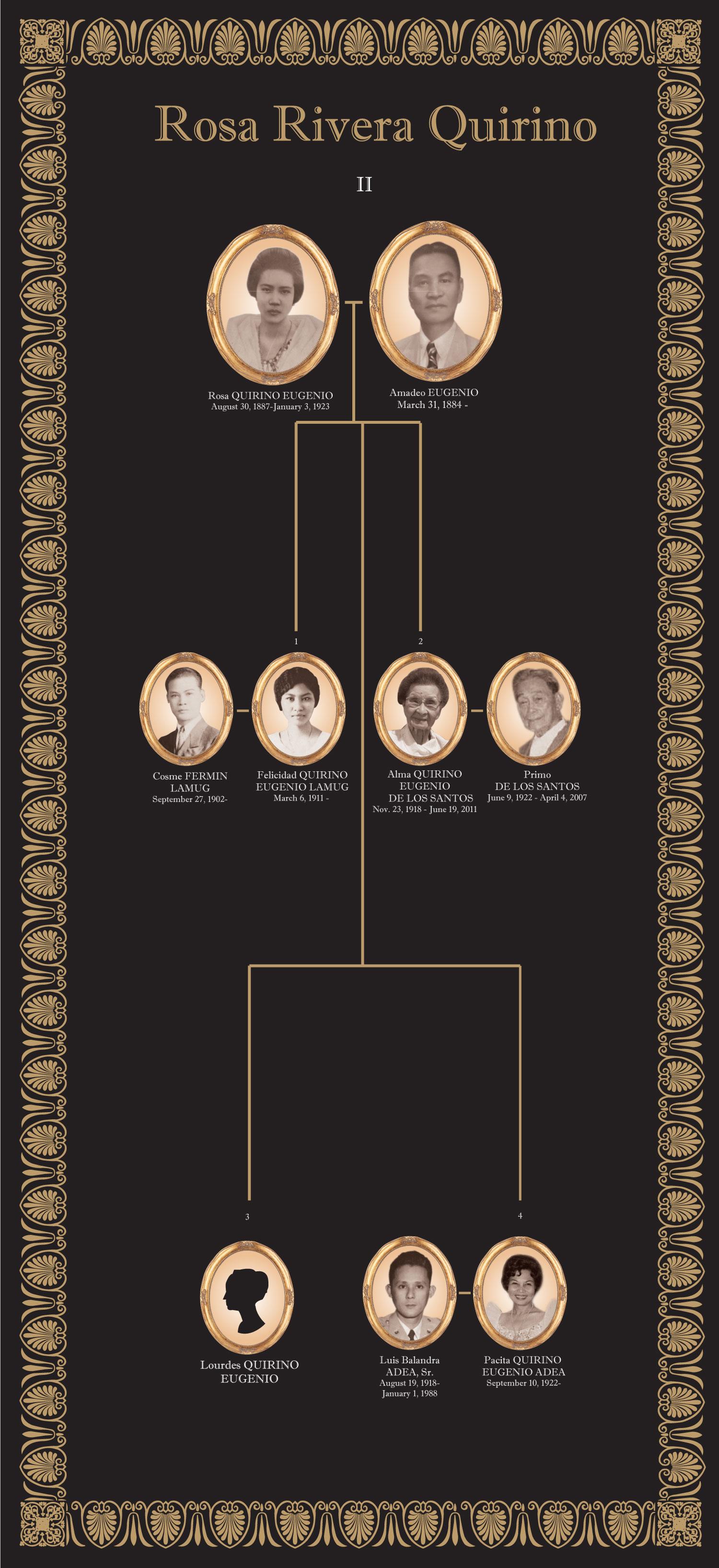 eq125_elpidio-quirino_genealogy_rosa-quirino